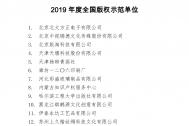 """百助获评""""2019年度全国版权示范单位""""称号"""